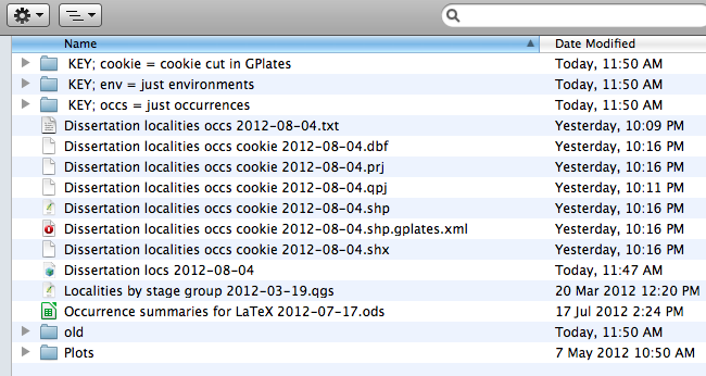 Quick idea for keeping track of file name abbreviations