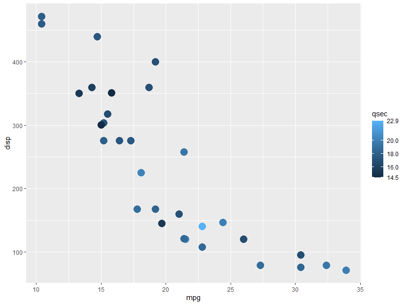 Labeling minimum and maximum values on a fill color guide in #rstats #ggplot2